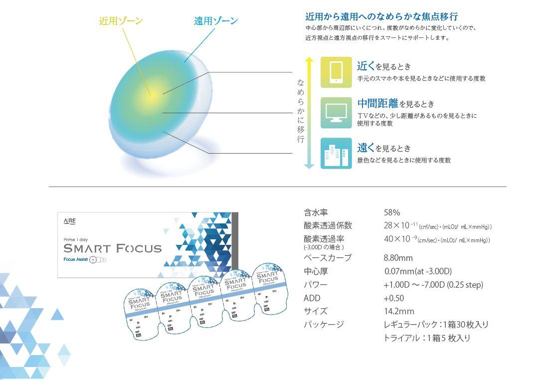 SmartFocus_foot